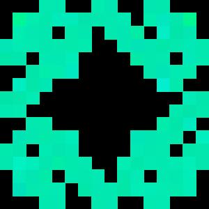 Particl